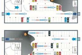 car park system graphic